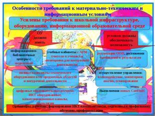 Особенности требований к материально-техническим и информационным условиям Ус