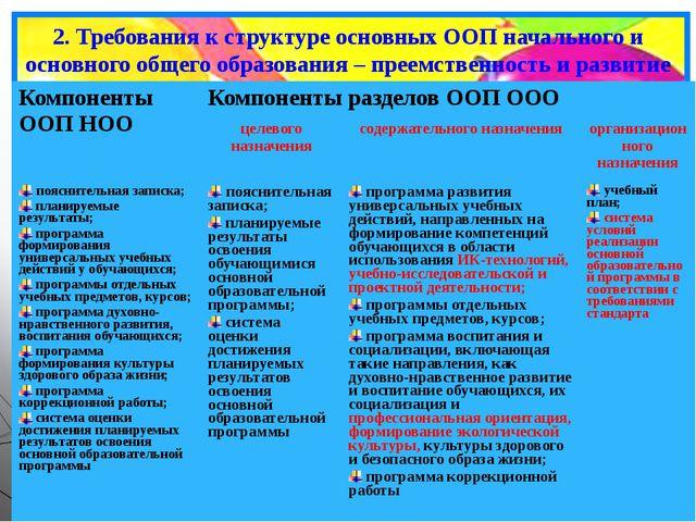 2. Требования к структуре основных ООП начального и основного общего образова...