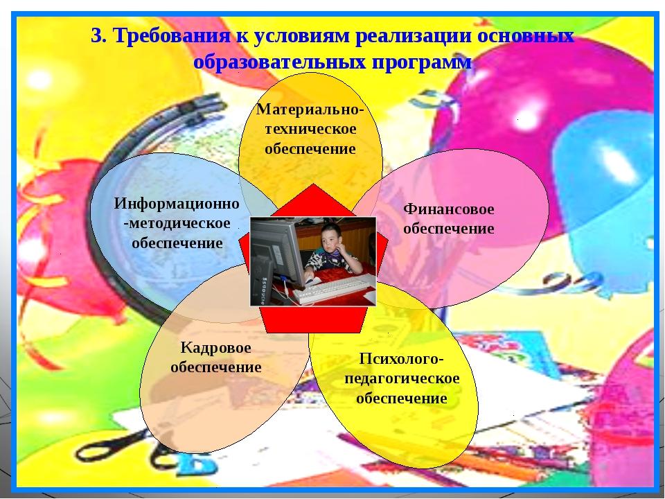 3. Требования к условиям реализации основных образовательных программ Материа...