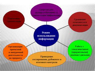 Подготовка презентации Организация проектной и внеурочной деятельности по пр