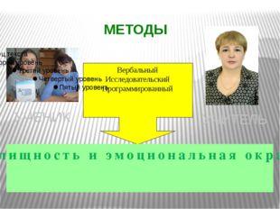 Вербальный Исследовательский Программированный МЕТОДЫ Зрелищность и эмоциона