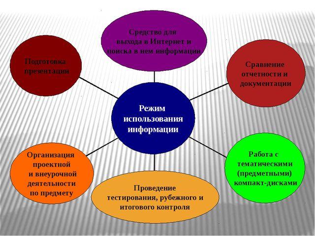 Подготовка презентации Организация проектной и внеурочной деятельности по пр...