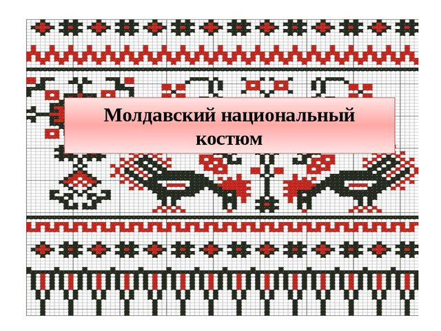 Презентация На Тему Молдавия
