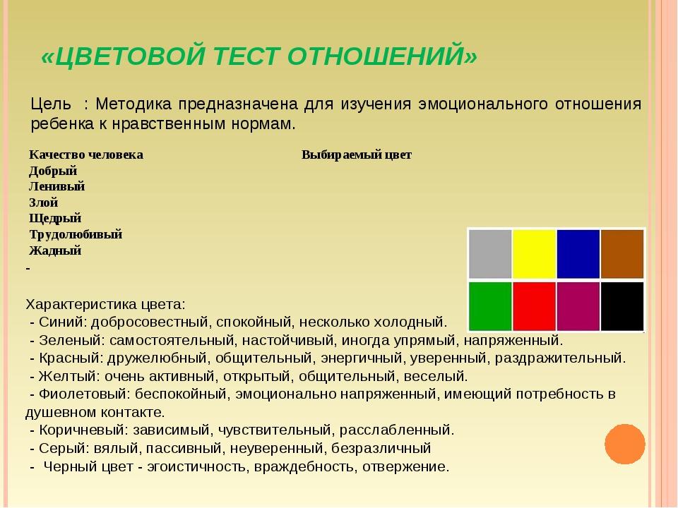 Тест цветового отношения эткинда