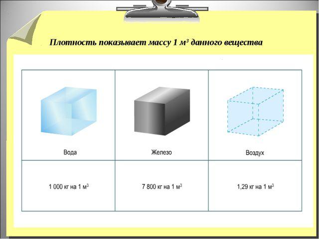 Плотность показывает массу 1 м3 данного вещества