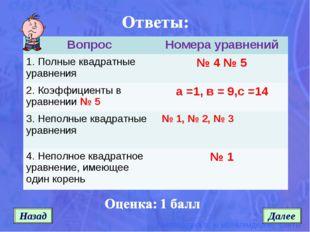 Назад Далее ВопросНомера уравнений 1. Полные квадратные уравнения№ 4 № 5 2.