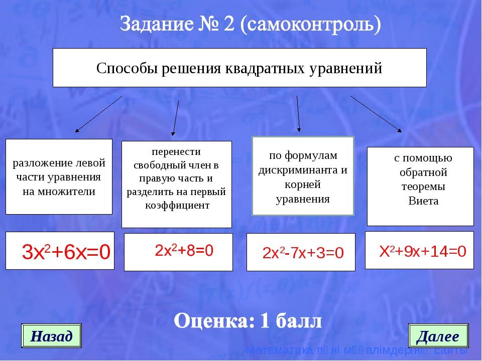 по формулам дискриминанта и корней уравнения Назад Далее с помощью обратной т...