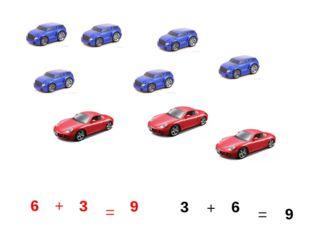 6 + 3 = 9 6 6 3 + =