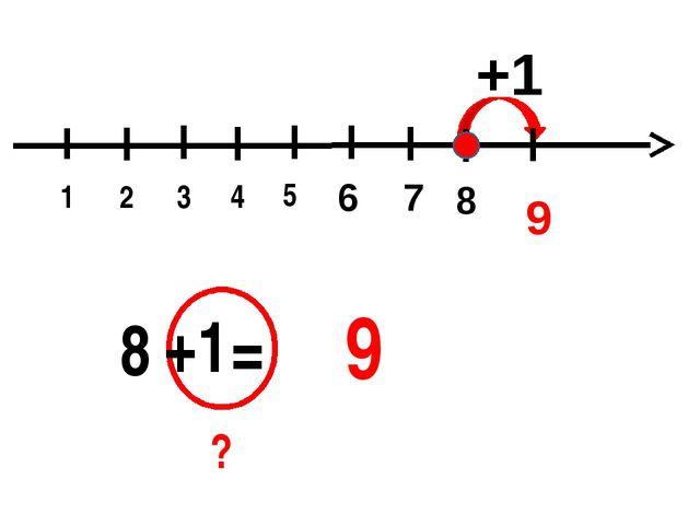 1 3 2 4 6 5 8 = 9 9 +1 7 8 ? +1