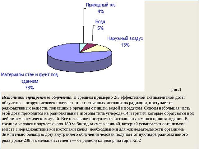 Источники внутреннего облучения. В среднем примерно 2/3 эффективной эквивале...