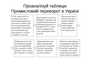 Проаналізуй таблицю Промисловий переворот в Україні