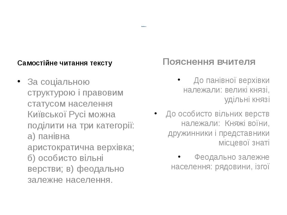 Завдання Самостійне читання тексту За соціальною структурою і правовим стату...