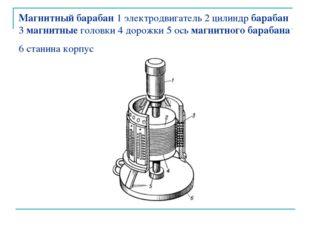Магнитный барабан 1 электродвигатель 2 цилиндр барабан 3 магнитные головки 4