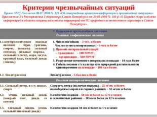 Критерии чрезвычайных ситуаций Приказ МЧС России от 08.07.2004 № 329 «Об утве