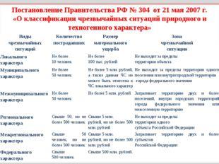 Постановление Правительства РФ № 304 от 21 мая 2007 г. «О классификации чрезв