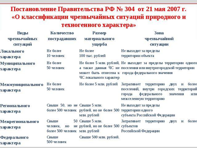 Постановление Правительства РФ № 304 от 21 мая 2007 г. «О классификации чрезв...