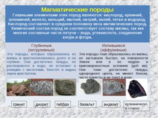 гранит диорит габбро базальт андезит вулканическое стекло Магматические пород