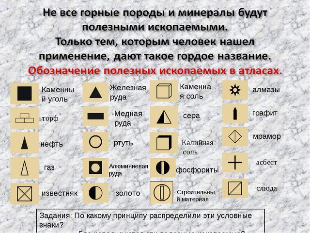 Каменный уголь нефть газ известняк Железная руда Медная руда ртуть Алюминиева...