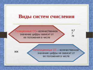 Виды систем счисления Позиционные СС– количественное значение цифры зависит о