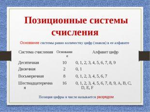 Позиционные системы счисления Основание системы равно количеству цифр (знаков