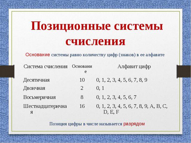 Позиционные системы счисления Основание системы равно количеству цифр (знаков...