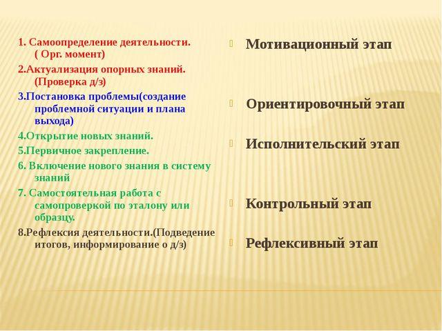 1. Самоопределение деятельности. ( Орг. момент) 2.Актуализация опорных знаний...