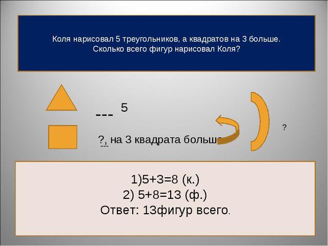 Коля нарисовал 5 треугольников, а квадратов на 3 больше. Сколько всего фигур...