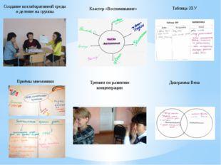 Создание коллаборативной среды и деление на группы Кластер «Воспоминание» Таб