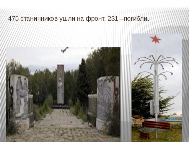 475 станичников ушли на фронт, 231 –погибли.
