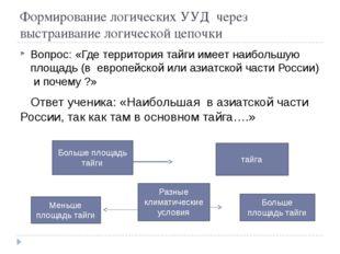 Формирование логических УУД через выстраивание логической цепочки Вопрос: «Гд