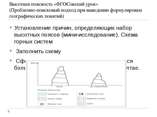 Высотная поясность «ФГОСовский урок» (Проблемно-поисковый подход при выведени...