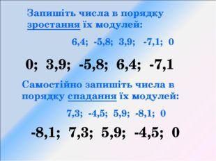 Запишіть числа в порядку зростання їх модулей: 6,4; -5,8; 3,9; -7,1; 0 0; 3,9