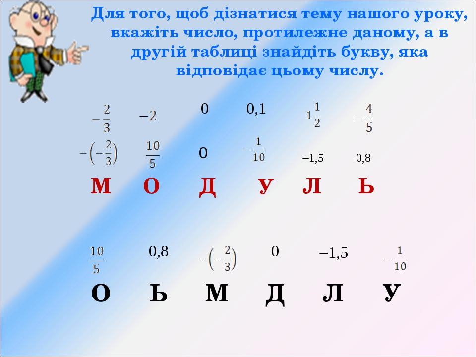 М О Д У Л Ь 0 1,5 0,8 Для того, щоб дізнатися тему нашого уроку, вкажіть чис...