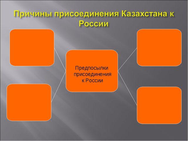 Предпосылки присоединения к России