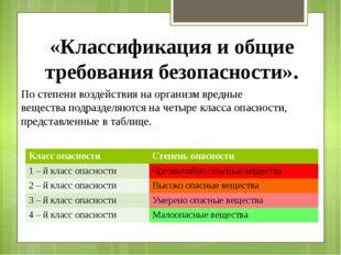 По степени воздействия на организмвредные веществаподразделяются на четыре