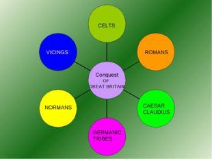 CELTS ROMANS CAESAR CLAUDIUS GERMANIC TRIBES NORMANS VICINGS