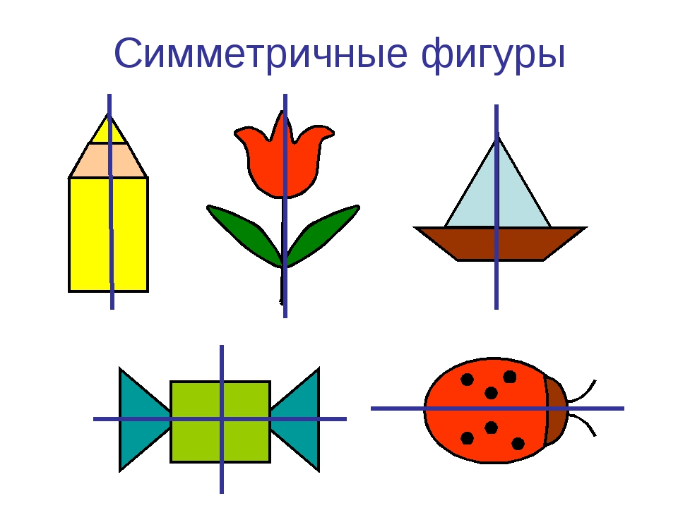 Фигуры и рисунки симметрии