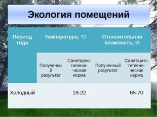 Экология помещений Периодгода Температура, 'C Относительная влажность, % Полу