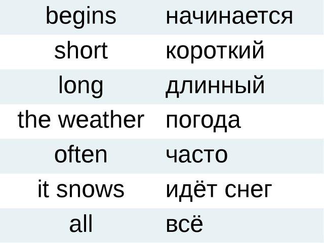 begins начинается short короткий long длинный the weather погода often часто...