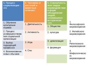 5. Процесс социализации - это 1.Обучение культурным нормам 2.Процесс усоверше