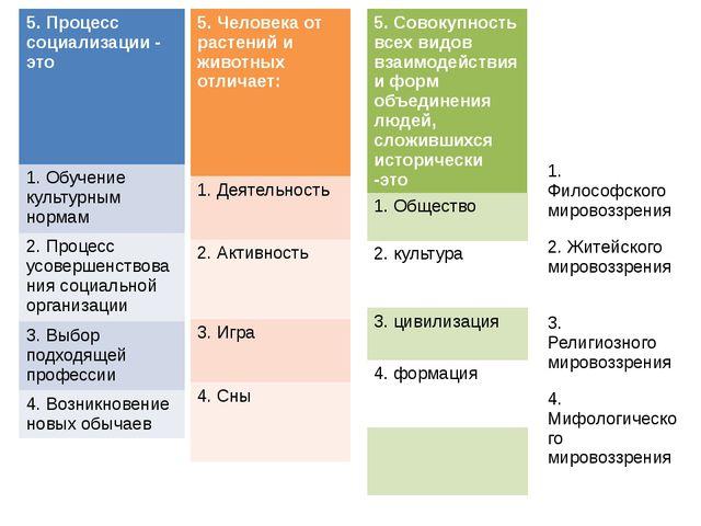5. Процесс социализации - это 1.Обучение культурным нормам 2.Процесс усоверше...