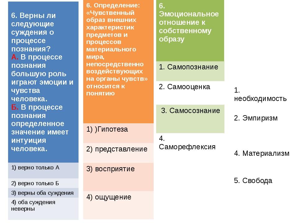 6.Верны ли следующие суждения о процессе познания? А.В процессе познания бол...