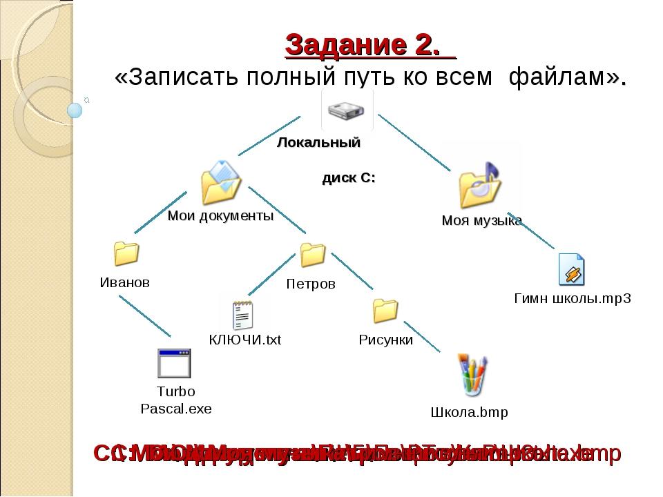 Задание 2. «Записать полный путь ко всем файлам». Иванов C:\ Мои документы\Ив...