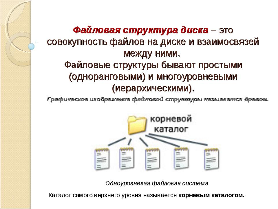 Файловая структура диска – это совокупность файлов на диске и взаимосвязей ме...