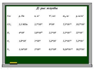 Дұрыс жауабы Газр, Паn,м3V2, м/сm0, кгр, кг/м3 СО25,3 МПа2,7*10239*