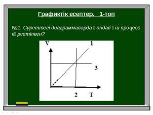Графиктік есептер. 1-топ №1. Суреттегі диаграммаларда қандай үш процесс көрсе