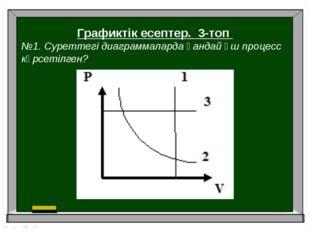 Графиктік есептер. 3-топ №1. Суреттегі диаграммаларда қандай үш процесс көрсе