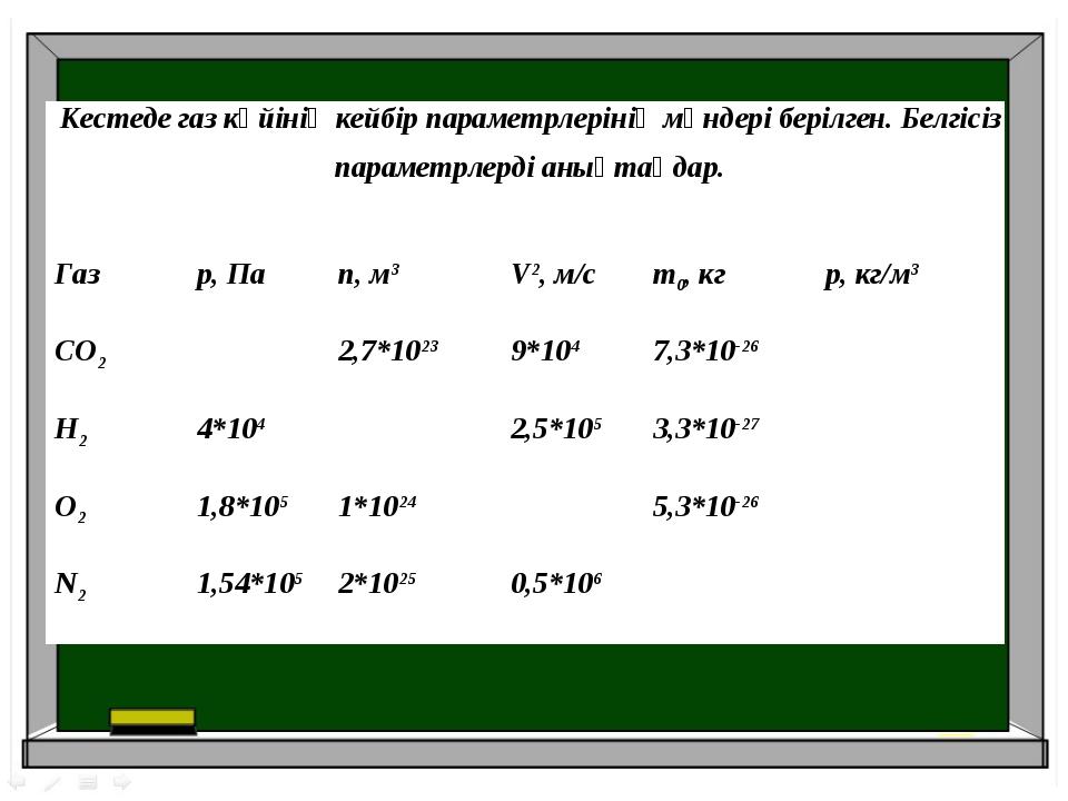 Кестеде газ күйінің кейбір параметрлерінің мәндері берілген. Белгісіз парамет...