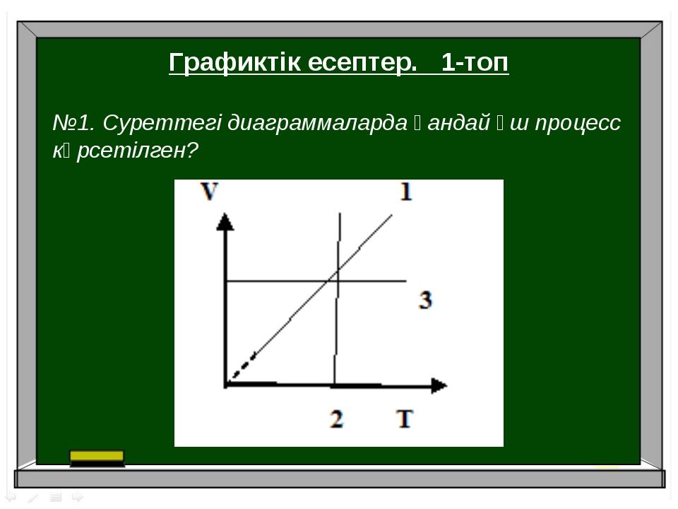 Графиктік есептер. 1-топ №1. Суреттегі диаграммаларда қандай үш процесс көрсе...