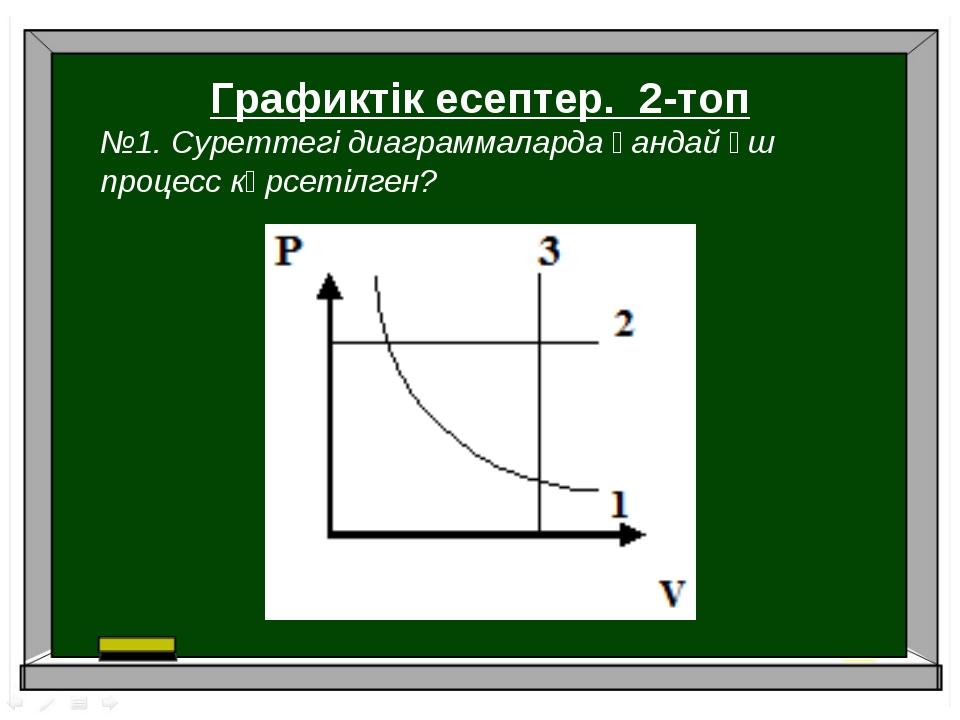 Графиктік есептер. 2-топ №1. Суреттегі диаграммаларда қандай үш процесс көрсе...